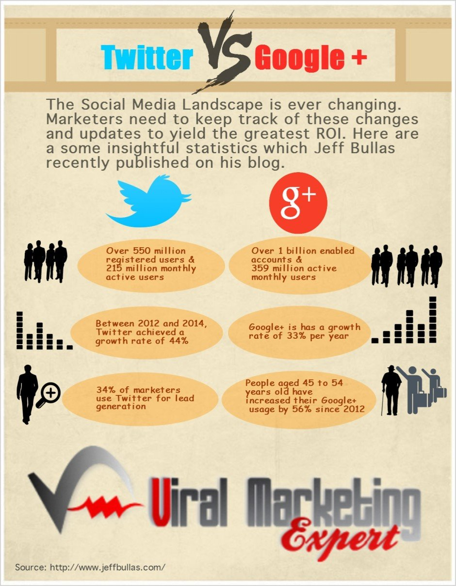 Picture of : Social Media