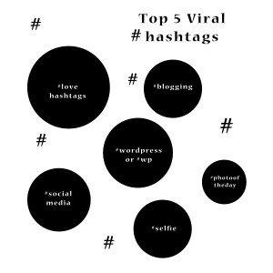 Viral hashtags
